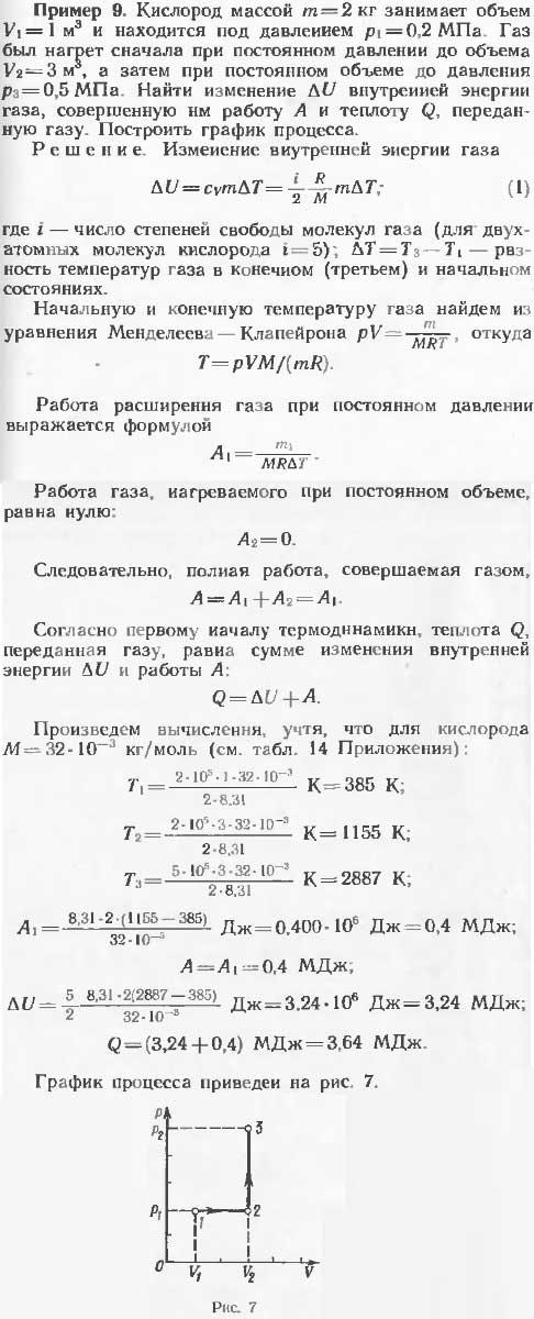 Кислород массой m=2 кг занимает объем V1=1 м3 и находится под давлением p1=0,2 МПа. Газ был нагрет снача..., Задача 13441, Физика