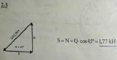 По направлению стропильной ноги, наклоненной к горизонту под углом α=45°, действует сила Q=2,5 кН. Какое усилие S в..., Задача 2606, Теоретическая механика