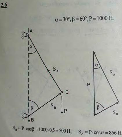 Стержни AC и BC соединены между собой и с вертикальной стеной посредством шарниров. На шарнирный болт C действует вертикальная сила..., Задача 2609, Теоретическая механика