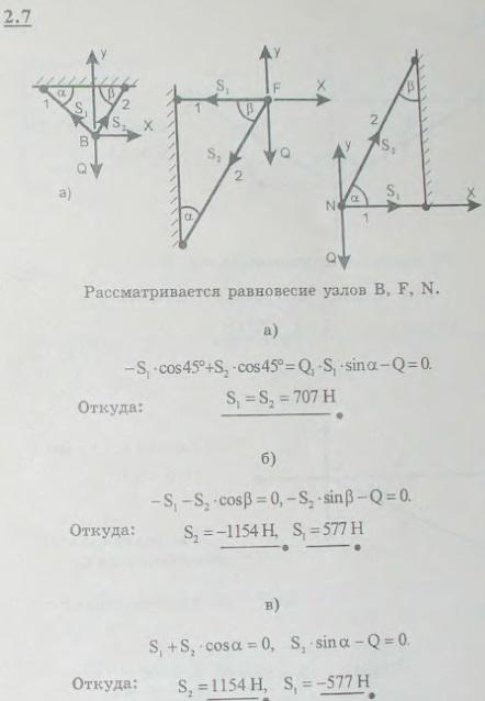 На рисунках a, б и в, как и в предыдущей задаче, схематически изображены стержни, соединенные между собой, с потолком и стенами посредств..., Задача 2610, Теоретическая механика