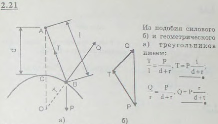 Шарик B веса P подвешен к неподвижной точке A посредством нити AB и лежит на поверхности гладкой сферы радиуса r; расстояние точки A от п..., Задача 2624, Теоретическая механика