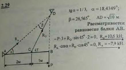 Балка AB поддерживается в горизонтальном положении стержнем CD; крепления в A, C и D шарнирные. Определить реакци..., Задача 2632, Теоретическая механика