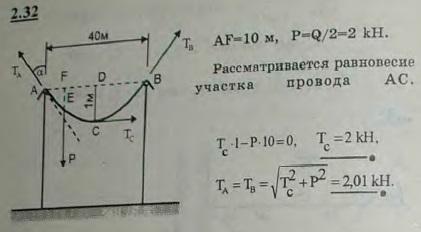 Электрический провод ACB натянут между двумя столбами так, что образует пологую кривую, стрела провисания которой CD=f=..., Задача 2635, Теоретическая механика