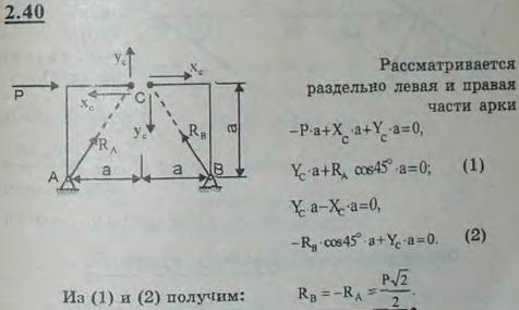 Для трехшарнирной арки, показанной на рисунке, определить реакции опор A и B, возникающие при дейс..., Задача 2643, Теоретическая механика