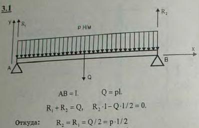 Определить вертикальные реакции опор, на которые свободно оперта у своих концов горизонтальная балка длины l, н..., Задача 2659, Теоретическая механика