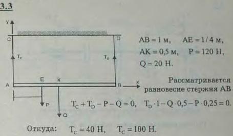 Однородный стержень AB, длина которого 1 м, а вес 20 Н, подвешен горизонтально на двух параллельных веревках A..., Задача 2661, Теоретическая механика