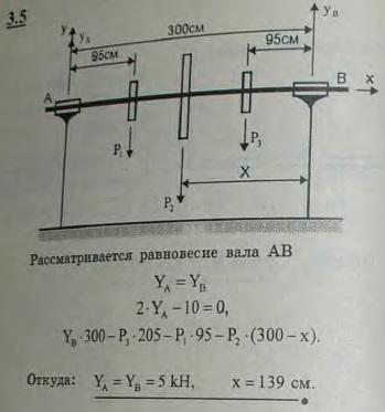 Трансмиссионный вал AB несет три шкива веса P1=3 кН, P2=5 кН, P3=2 кН. Размеры указаны на рисунке. Определить, на каком расстояни..., Задача 2663, Теоретическая механика
