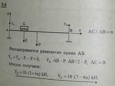 Определить силы давления мостового крана AB на рельсы в зависимости от положения тележки C, на которой укреплена лебедка. Положение тележки..., Задача 2664, Теоретическая механика