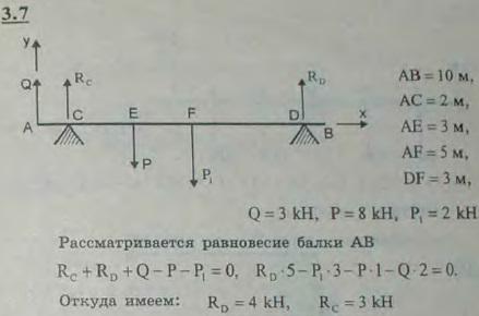 Балка AB длины 10 м и веса 2 кН лежит на двух опорах C и D. Опора C отстоит от конца A на 2 м, опора D от конца B — на 3 м..., Задача 2665, Теоретическая механика