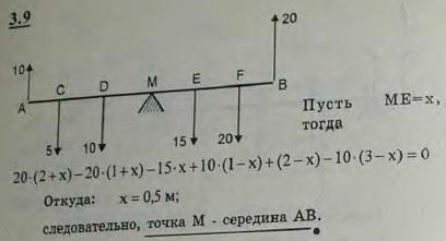 Конец A горизонтального стержня AB веса 20 Н и длины 5 м оттягивается кверху посредством перекинутой через блок веревки, на которой подвешен г..., Задача 2667, Теоретическая механика