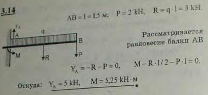 Горизонтальная балка, поддерживающая балкон, подвергается действию равномерно распределенной нагрузки интенсивности q=2 кН/м. На б..., Задача 2672, Теоретическая механика