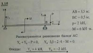 На консольную горизонтальную балку действует пара сил с моментом M=6 кН*м, а в точке C вертикальная нагрузка P=2 кН. Длина пролета..., Задача 2673, Теоретическая механика