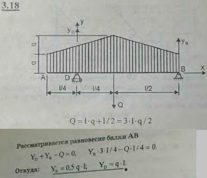Балка AB длины l м несет распределенную нагрузку, показанную на рисунке. Интенсивность нагрузки равна q..., Задача 2676, Теоретическая механика