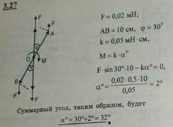 Магнитная стрелка подвешена на тонкой проволоке и установлена горизонтально в магнитном меридиане. Горизонтальные составляющие силы земного магнитного поля, дейс..., Задача 2685, Теоретическая механика