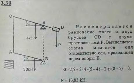 Подъемный мост AB поднимается посредством двух брусьев CD длины 8 м, веса 4 кН, по одному с каждой стороны моста; длина моста AB=CE=5 ..., Задача 2688, Теоретическая механика