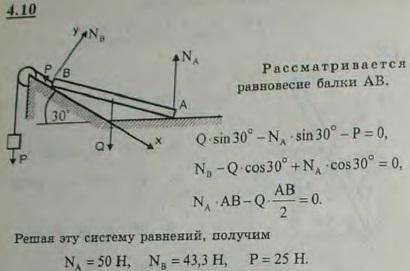 Однородный стержень AB веса 100 Н опирается одним концом на гладкий горизонтальный пол, другим — на гладкую плоскость, наклоненную по..., Задача 2706, Теоретическая механика