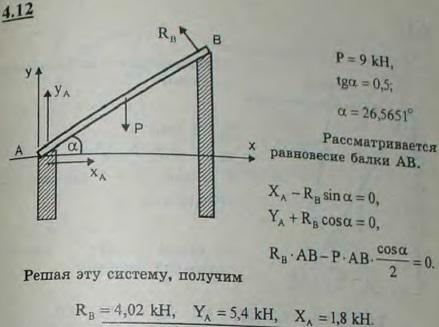 Стропила односкатной крыши состоят из бруса AB, у верхнего конца B свободно лежащего на гладкой опоре, а нижним концом A упирающегося в стену...., Задача 2708, Теоретическая механика