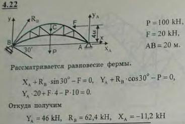 Арочная ферма имеет неподвижный опорный шарнир в точке A, в точке B — подвижную гладкую опору, плоскость которой наклонена к горизонту под углом 30°...., Задача 2718, Теоретическая механика