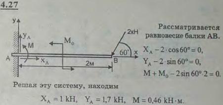 Определить реакции заделки консольной балки, изображенной на рисунке и находящейся под..., Задача 2723, Теоретическая механика