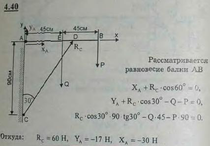 Груз P=25 Н подвешен к концу горизонтального бруса AB. Вес бруса Q=10 Н и приложен в точке E. Брус п..., Задача 2736, Теоретическая механика