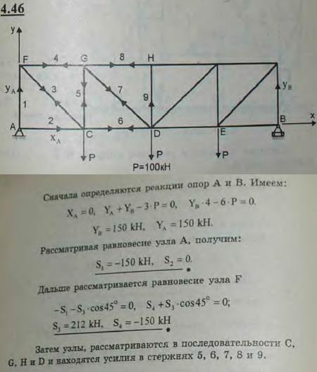 В мостовой ферме, изображенной на рисунке, узлы C, D и E загружены одинаковой вертикальной нагрузкой P=100 кН. Наклонные ..., Задача 2742, Теоретическая механика