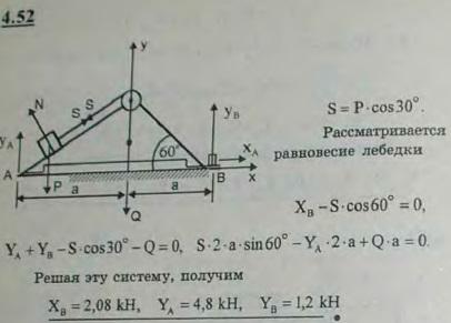 Груз P веса 4,8 кН удерживается на гладкой наклонной плоскости посредством веревки, параллельной плоскости и намотанной на неподвижный ..., Задача 2748, Теоретическая механика