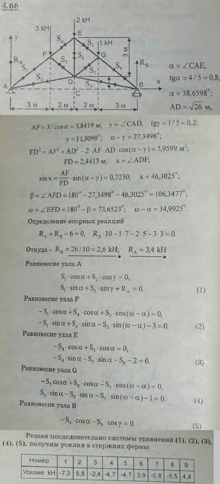 Определить опорные реакции и усилия в стержнях стропильной фермы, изображенной вмес..., Задача 2762, Теоретическая механика