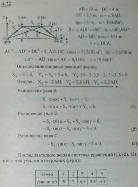 Определить опорные реакции и усилия в стержнях сооружения, изображенного вместе с приложенными к нему силами на рисунке...., Задача 2768, Теоретическая механика