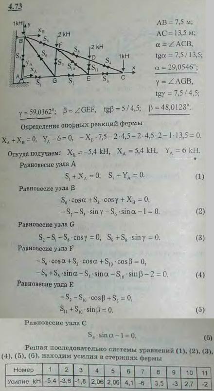 Определить опорные реакции и усилия в стержнях навесной фермы, изображенной вместе..., Задача 2769, Теоретическая механика