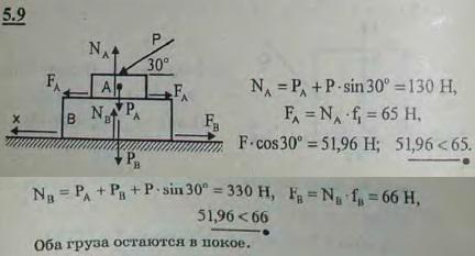 На верхней грани прямоугольного бруса B, вес которого 200 Н, находится прямоугольный брус A веса 100 Н. Брус B опирается своей нижней гранью н..., Задача 2779, Теоретическая механика