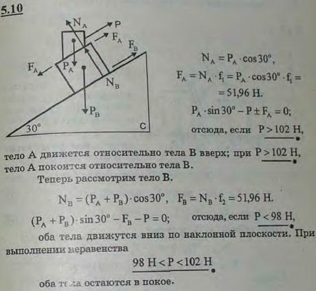 Два тела A и B расположены на наклонной плоскости C так, как показано на рисунке. Тело A весит 100 Н, тело B — 200 Н. Коэффициент трения между A и..., Задача 2780, Теоретическая механика