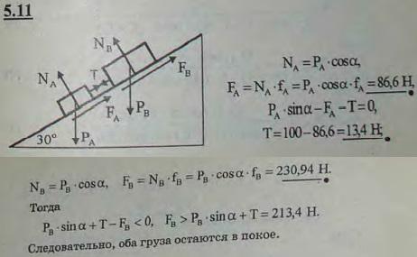 На наклонной плоскости лежит прямоугольный брус B веса 400 Н. К нему с помощью троса присоединяют прямоугольный брус A веса 200 Н, к..., Задача 2781, Теоретическая механика