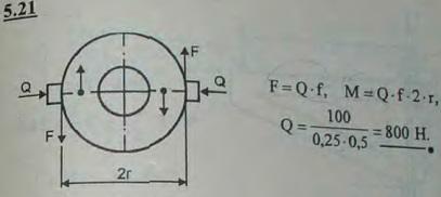 К валу приложена пара сил с моментом M=100 Н*м. На валу заключено тормозное колесо, радиус r которого равен 25 см. Найти, с какой силой Q над..., Задача 2791, Теоретическая механика