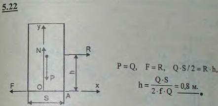 Трамвайная дверь отодвигается с трением в нижнем пазу. Коэффициент трения f не более 0,5. Определить наибольшую высоту h, на которой можно поместит..., Задача 2792, Теоретическая механика