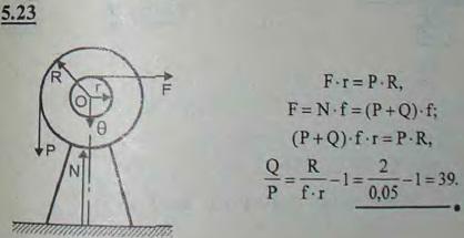 Цилиндрический вал веса Q и радиуса R приводится во вращение грузом, подвешенным к нему на веревке; вес груза равен P. Радиус шипов вала ..., Задача 2793, Теоретическая механика