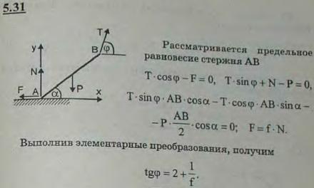 Однородный брус опирается в точке A на негладкий горизонтальный пол и удерживается в точке B веревкой. Коэффициент трения бруса ..., Задача 2801, Теоретическая механика