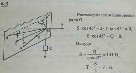 Груз Q=100 Н поддерживается брусом AO, шарнирно закрепленным в точке A и наклоненным под углом 45° к горизонту, и..., Задача 2815, Теоретическая механика