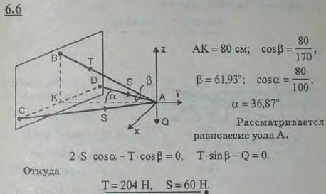 Определить усилия в тросе AB и в стержнях AC и AD, поддерживающих груз Q веса 180 Н, если AB=170 см, AC=A..., Задача 2818, Теоретическая механика