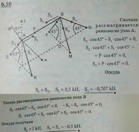 На рисунке изображена пространственная ферма, составленная из шести стержней 1, 2, 3, 4, 5, 6. Сила P действует на уз..., Задача 2822, Теоретическая механика