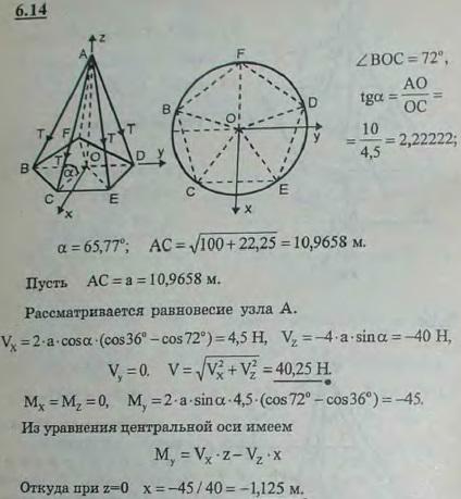 Четыре ребра AB, AC, AD и AE правильной пятиугольной пирамиды изображают по величине и направлению четыре ..., Задача 2826, Теоретическая механика
