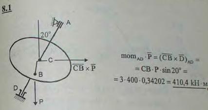 На круглой наклонной площадке, ось которой ACD наклонена к вертикали под углом 20°, укреплено в точке B тело вес..., Задача 2846, Теоретическая механика