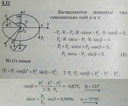 Круглая пластинка, весом которой пренебрегаем, покоится в горизонтальном положении, опираясь центром на острие O. Не нару..., Задача 2856, Теоретическая механика