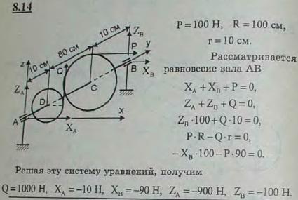 На горизонтальный вал AB насажены зубчатое колесо C радиуса 1 м и шестерня D радиуса 10 см. Другие размеры указаны..., Задача 2859, Теоретическая механика