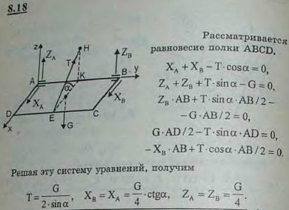 Прямоугольная однородная полка ABCD веса G удерживается в горизонтальном положении тросом EH, составляющим с плоскостью полки..., Задача 2863, Теоретическая механика