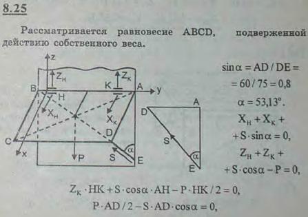 Полка ABCD вагона, которая может вращаться вокруг оси AB, удерживается в горизонтальном положении стержнем ED, прикрепленным при помощи шарнира E..., Задача 2870, Теоретическая механика