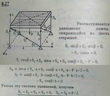 Однородная горизонтальная плита веса P, имеющая форму прямоугольного параллелепипеда, прикреплена неподвижно к земле шестью прямолинейными стержням..., Задача 2872, Теоретическая механика