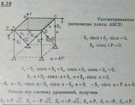 Определить усилия в шести опорных стержнях, поддерживающих квадратную плиту ABCD, при действии горизонтально..., Задача 2873, Теоретическая механика