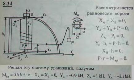 Для подъема копровой бабы веса P=3 кН служит вертикальный ворот, вал которого радиуса r=20 см опирается нижним концом на подпятник A, а ве..., Задача 2879, Теоретическая механика
