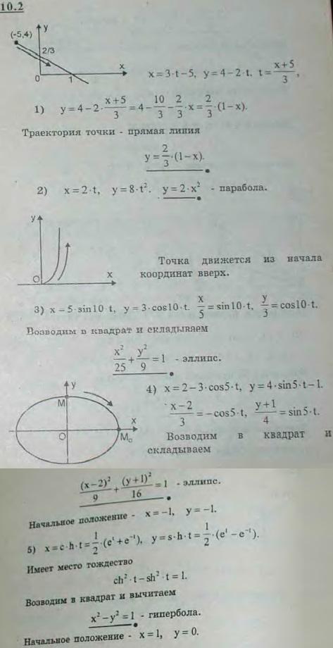 По данным уравнениям движения точки найти уравнения ее траектории в координатной форме и указать на р..., Задача 2917, Теоретическая механика