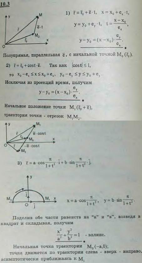 Построить траекторию точки, радиус-вектор которой изменяется согласно уравнению (r0 и e — постоянные заданные вект..., Задача 2918, Теоретическая механика